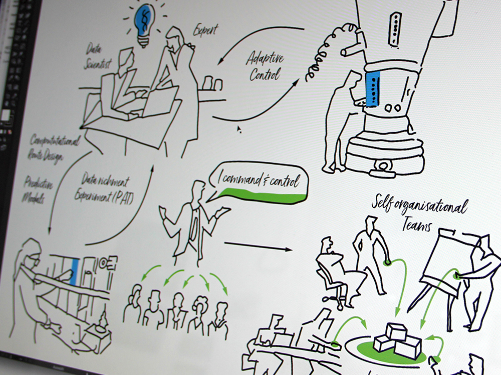Illustrationen strategischer Business Plan